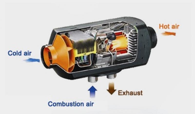 Verbazingwekkend Standkachel Diesel 2kW 12/24 volt met afstandbediening UI-26